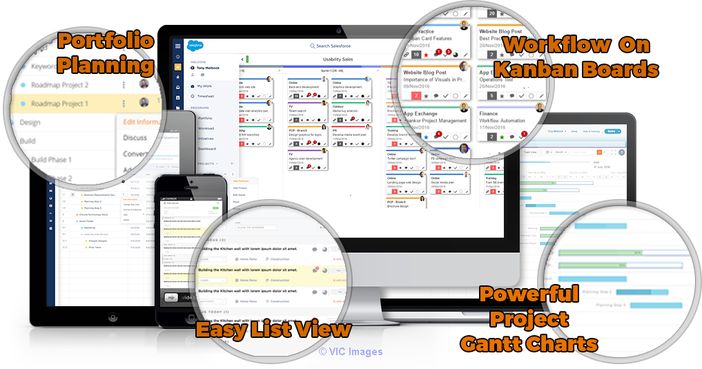 Leankor Brings Revolution In Salesforce Project Management Ottawa, Ontario, Canada Classifieds