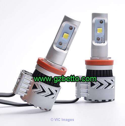 Wholesale auto LED headlight, Car LED headlight, Cree LED headlight Ottawa, Ontario, Canada Classifieds