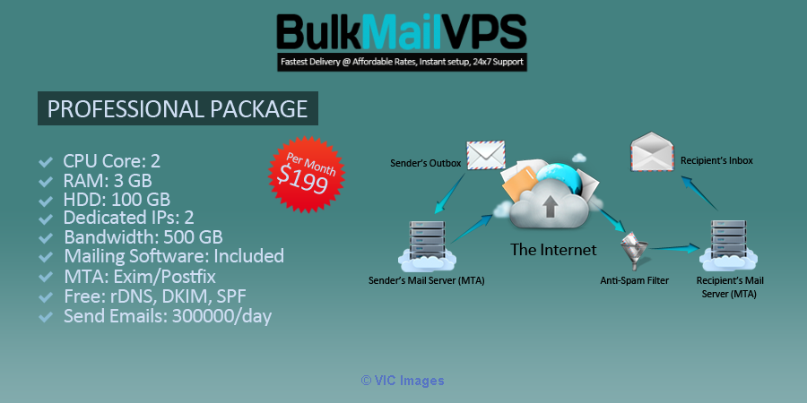 Best Vps email marketing server for small and larg business. Multiple  ottawa