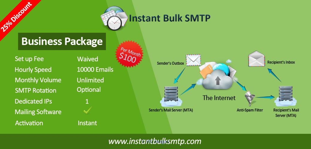 Dedicated Mail Server email marketing servers can send up to we provid ottawa