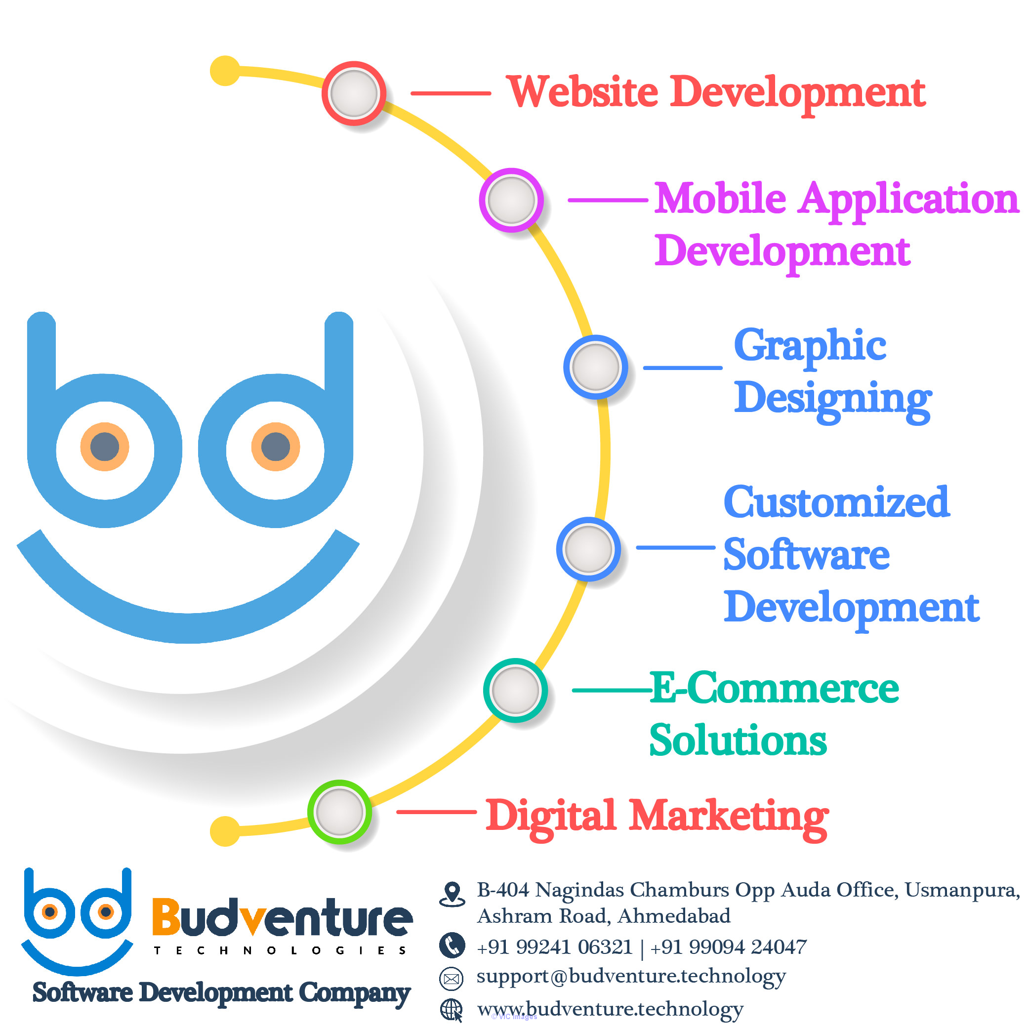 Best Web Development Company in Ahmedabad Ottawa, Ontario, Canada Annonces Classées