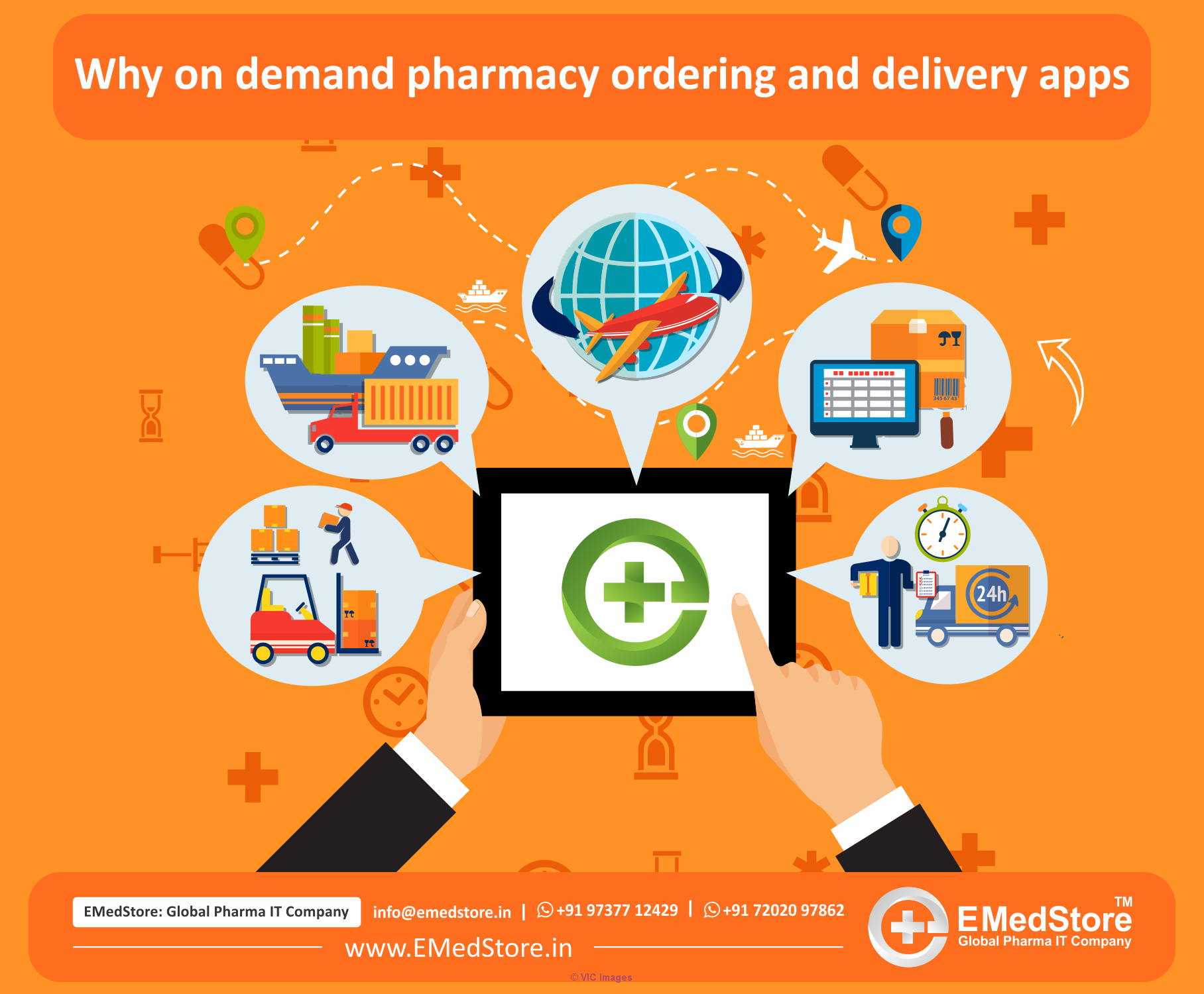 Why on demand pharmacy ordering and delivery apps Ottawa, Ontario, Canada Classifieds