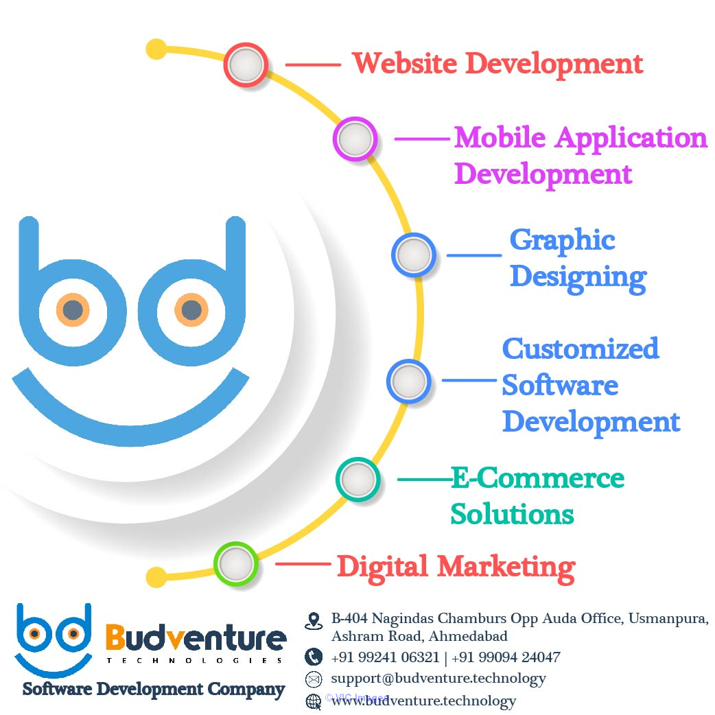 Best Web Development Company in Ahmedabad ottawa
